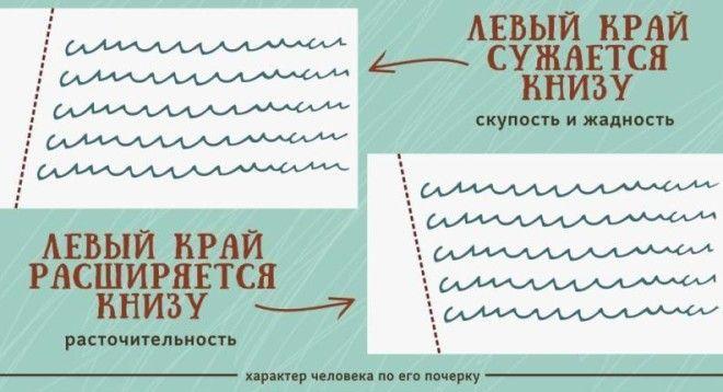 Почерк и характер. Почерк и характер человека. Тест на почерк