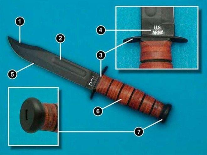 Как сделать боевые ножи своими руками