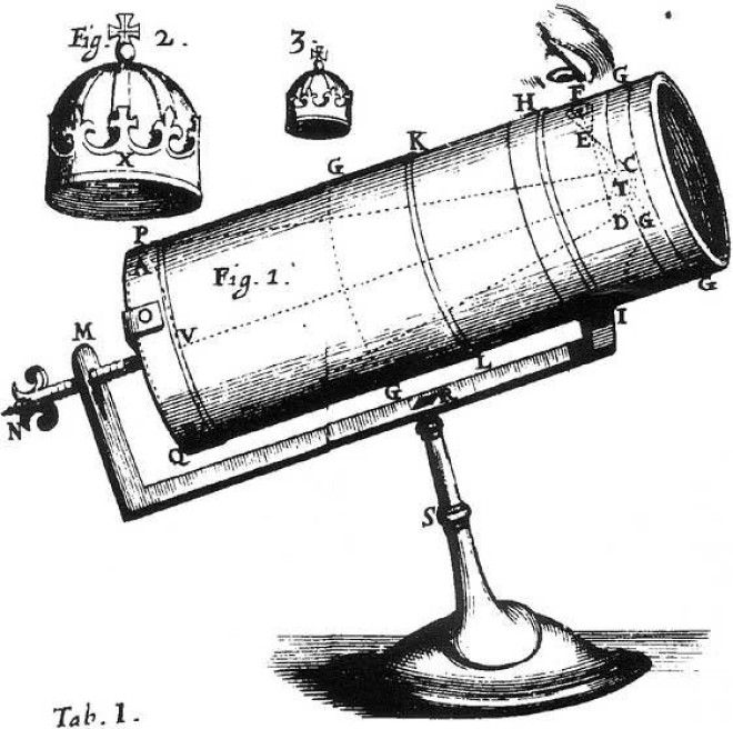newtons reflecting telescope The newtonian telescope, a type of reflecting telescope, was developed by newton in 1668 image credit: sir isaac newton's love for the holy bible the image.