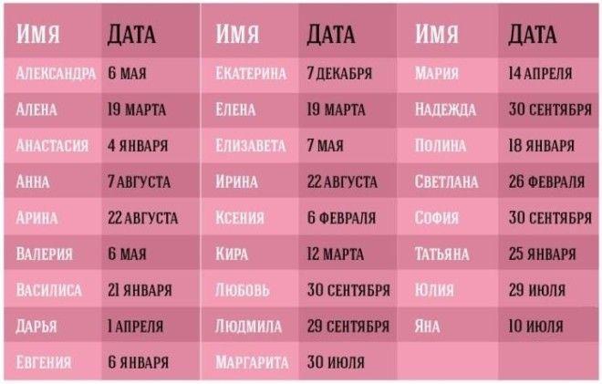 Выбираем имя по святкам мужские имена список русские по святкам