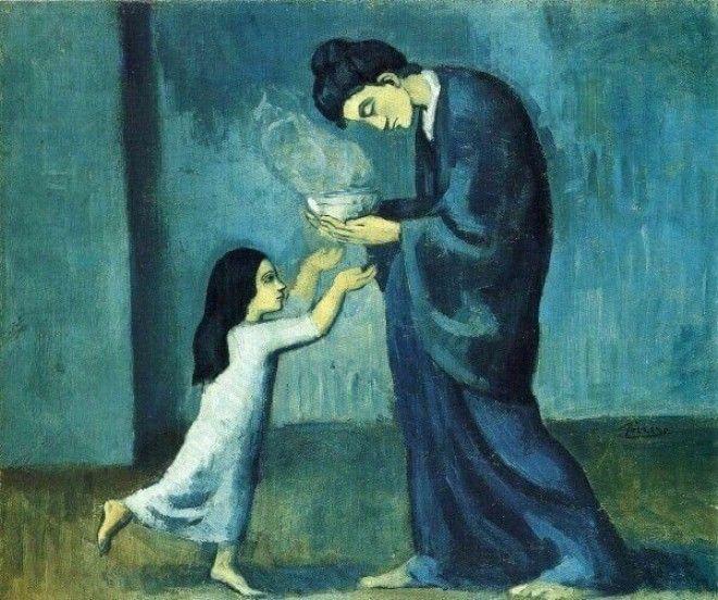 Голубой период Пабло Пикассо