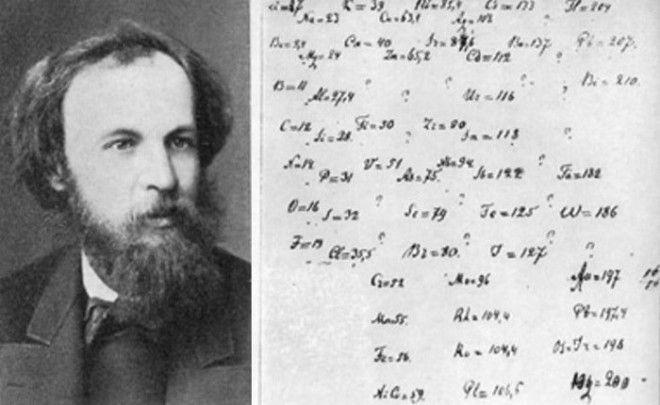Таблица химических элементов выполненная Менделеевым 1869 Фото onerusnewsru
