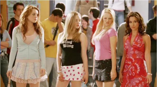 Голливудские стереотипы о подростках