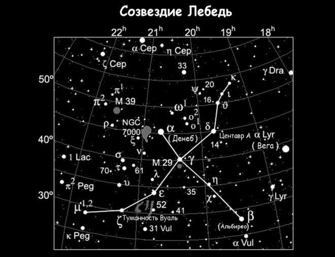 """Телескоп """"Кеплер"""" обнаружил 4 тысячи пригодных для жизни планет Кеплер, вселенная, другие миры, созвездие Лебедя"""