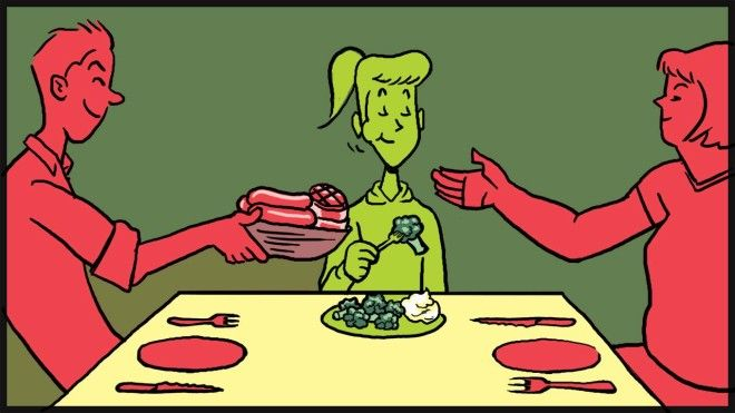 Картинки по запросу go vegetarian