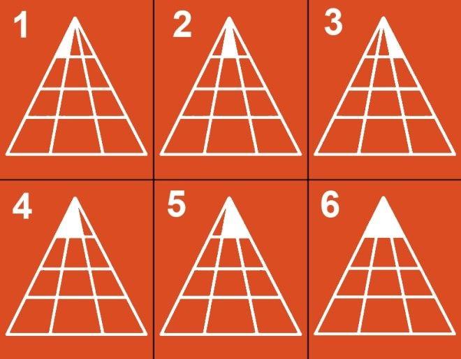 SСтанешь ли ты первым человеком который правильно решит эту задачку