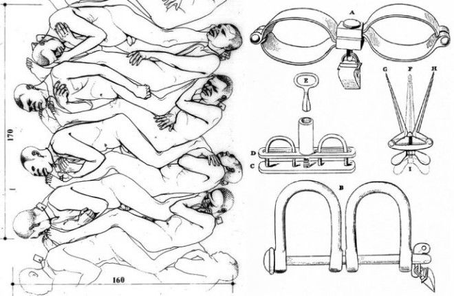 S6 картинок которые покажут в каких условиях перевозили чернокожих рабов