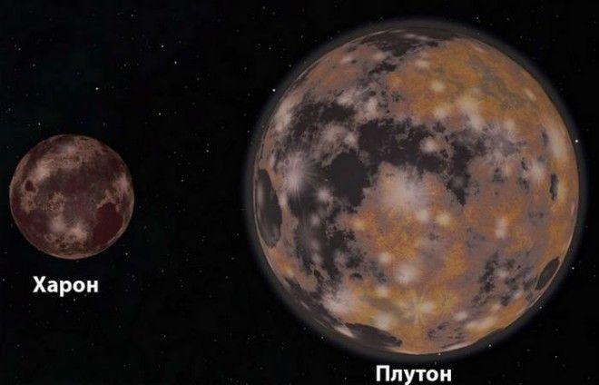 Планета Плутон год длиной 248 земных лет
