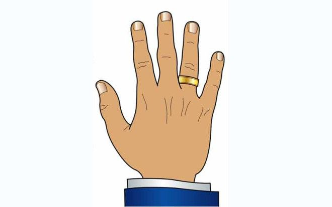 BО чем говорят украшения на пальцах