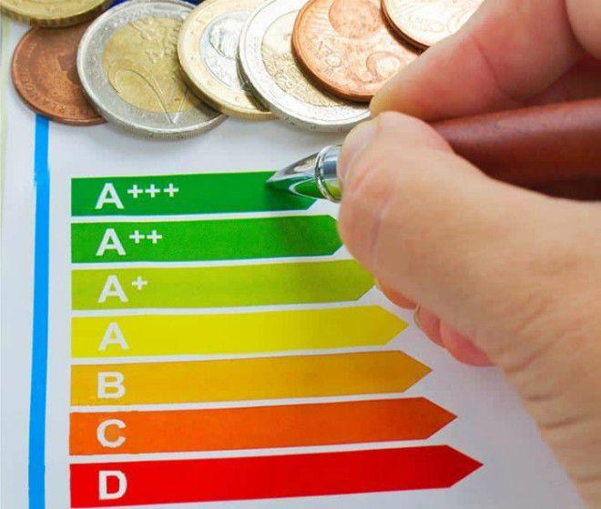 Энергоэффективная техника для дома