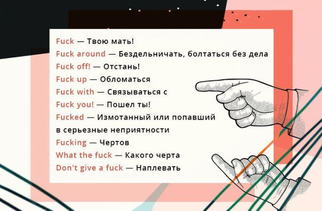 Английский язык: ругаемся правильно!