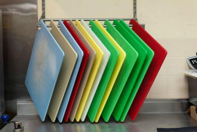 Разделочные доски из пластика
