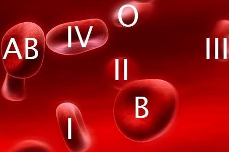 что может сказать группа крови о человеке